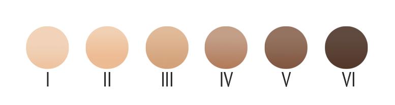 types de peau pour l'épilation laser avec le Soprano ICE Platinum